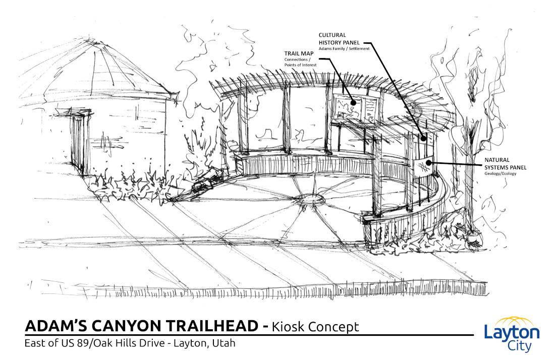 Adams Canyon Trailhead Kiosk