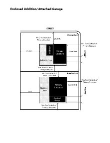 Addition Site Plan PDF Document